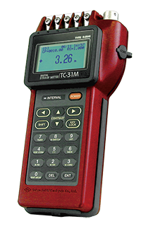 Digital Static Strainmeter TC-31M