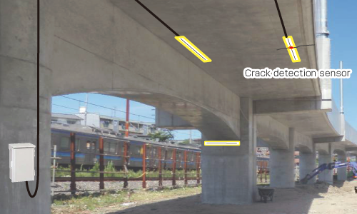 Crack Detection Sensor For Concrete Tokyo Measuring